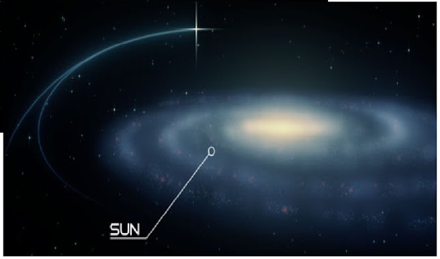 Astronomers Have Discovered a Super and very Fast Star System That Breaks present Physics Models