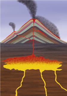 Pembentukkan Magma di Dalam Bumi