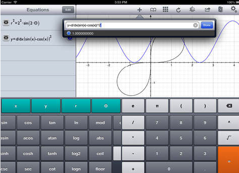 4 Powerful iPad Graphic Calculator Apps for Math Teachers and