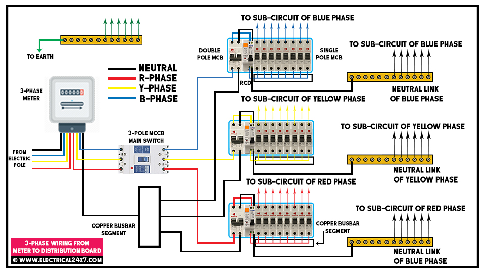house wiring diagram 3 phase 2000 explorer wiring diagram
