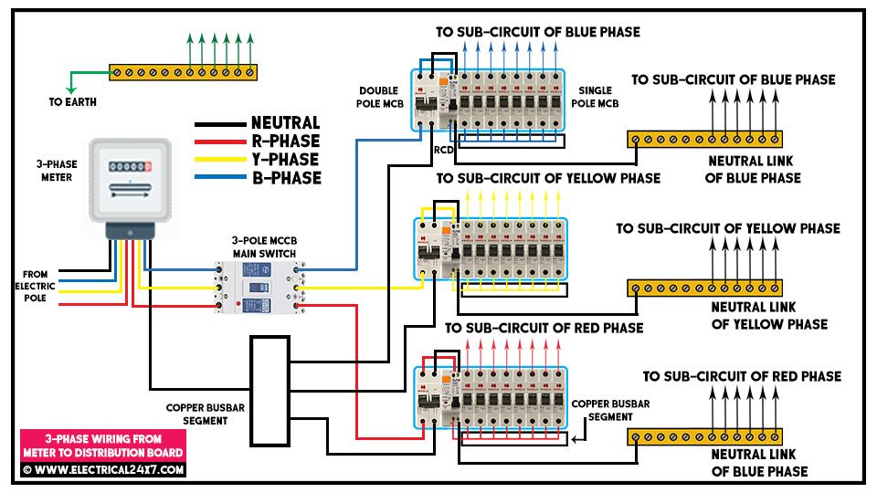 house wiring diagram 3 phase 2000 explorer wiring diagram