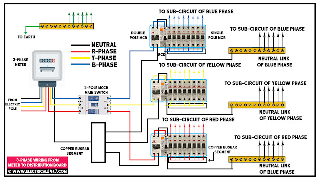 Three Phase Electrical Wiring System For Home & Multi