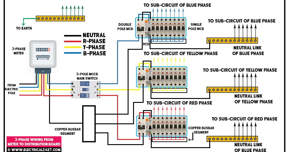 three phase home wiring diagram  1997 lincoln town car fuse