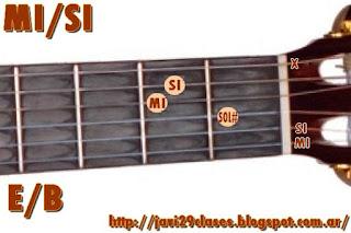 E/B chord
