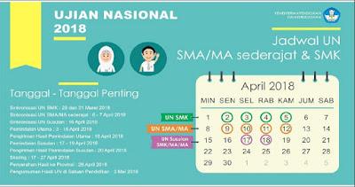 Ujian Nasional 2018 ( Jadwal UN SMA/MA dan SMK)