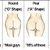 FIND OUT WHAT YOUR BUTT SHAPE REVEALS ABOUT YOUR HEALTH