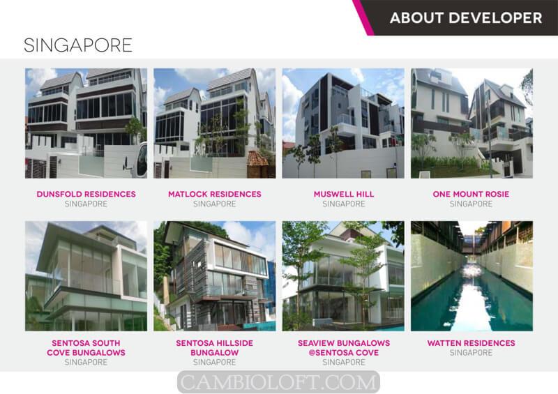 Portfolio Developer Cambio Lofts di Alam Sutera