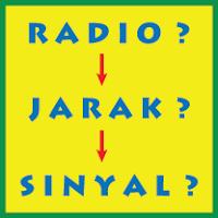 Mengetahui Kekuatan Sinyal Radio Wireless 1