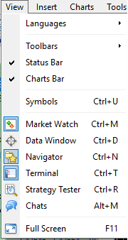 MetaTrader4 View Menu
