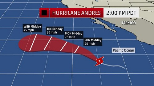 hurricane andres path