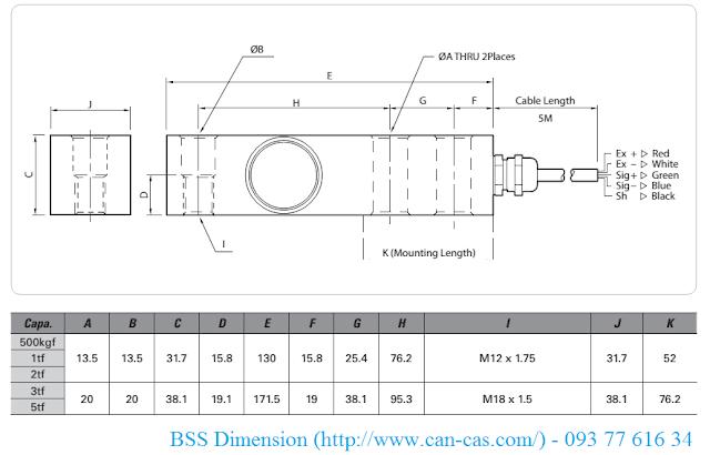 BSS-dimension