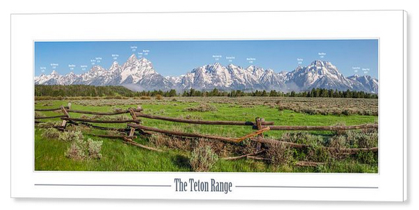 The Grand Teton Range with names and labels to identify the peak names and elevations