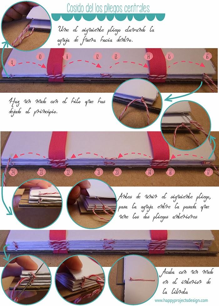 DIY: Encuadernación con cintas. Cosido de los pliegos centrales