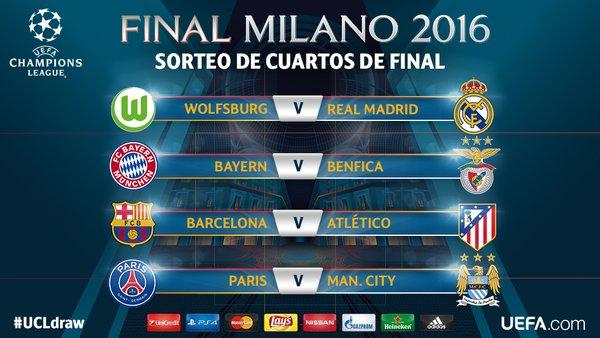 Sorteo Cuartos Champions y Europa League 2015/2016