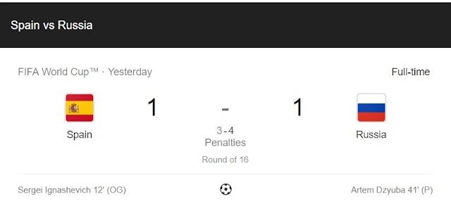 Hasil Pertandingan Spanyol vs Rusia Skor Akhir 3 - 4