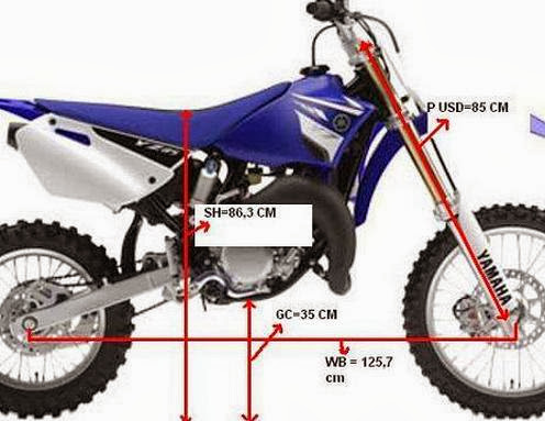 Desain Rangka / Chasis Motor Trail