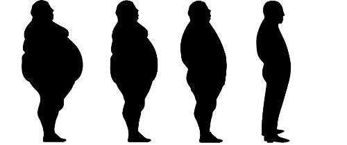 History of Obesity and Weight Problems in America