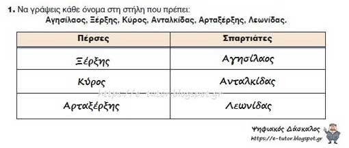 Η ηγεμονία της Σπάρτης - Κλασσικά χρόνια - από το «https://e-tutor.blogspot.gr»