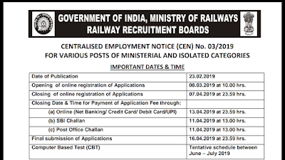 Railway RRB Ministerial and Isolated Vacancy CEN No. 03/2019 Notification,  Railway Recruitment Board  ( RRB )