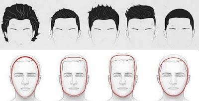 hair-style-face-shape