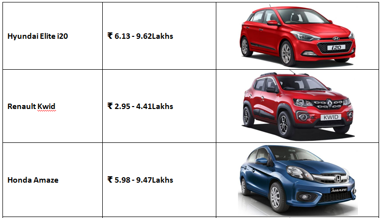 If You Are Interested Er Or A Of The Used Vehicle Feel Free To Opt For Amazing Transaction Platforms Samil Acquire Any