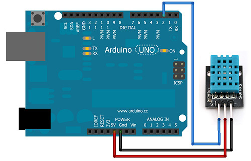 DHT11 Temperature and Humidity Sensor Interfacing with