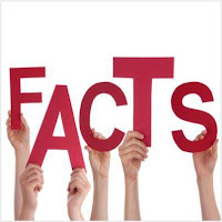 Interesting topi, fact, knowledge, education, azab gazab