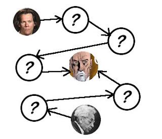 La teoría de los seis grados de separación 1