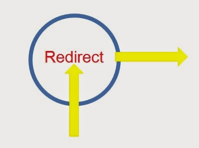 How to Automatically Redirect from