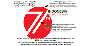 arti makna logo hut ri ke 71 tahun 2016