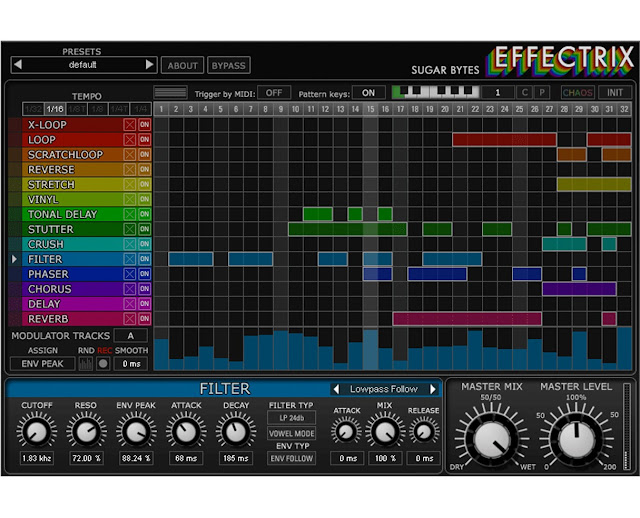 Sugar Bytes Effectrix v1 4 3 Incl Keygen-R2R® | LEGION MUZIK