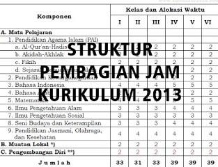 Struktur Pembagian Jam Kurikulum 13 Update 2016