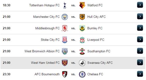 Jadwal Liga Inggris Sabtu 8 April 2017