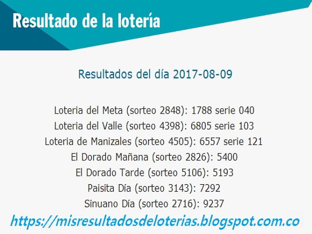 Como jugo la lotería anoche | Resultados diarios de la lotería y el chance | resultados del dia 09-08-2017