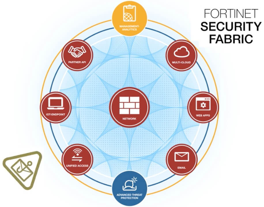 Fortinet Expands Security Fabric for Amazon Web Services