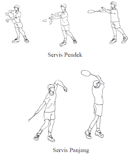 Lapangan dan Teknik Dasar Permainan Bulutangkis Peralatan, Lapangan dan Teknik Dasar Permainan Bulutangkis