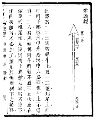 Ming Dynasty Heavy Javelin