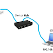 How to Create LAN Network and Router, Local Area Network Tutorial - West Borneo Blogger