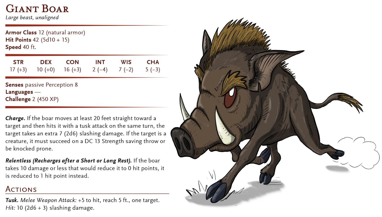 Dd Basic Monsters Giant Boar
