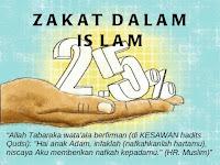 Macam Macam Zakat Dalam Islam dan Nisabnya Yang Wajib Diketahui