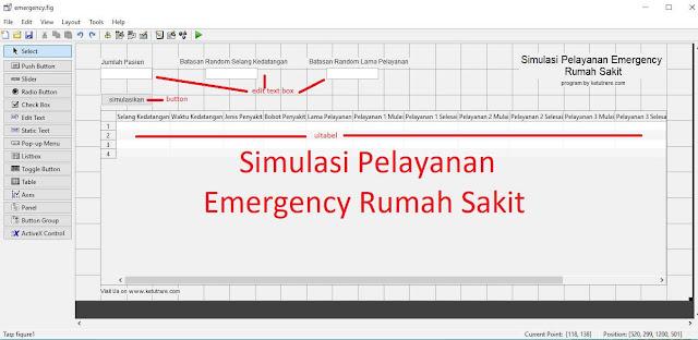 Program Simulasi Pelayanan Emergency Rumah Sakit