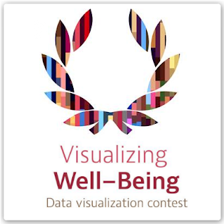 Wikiprogress Data Viz Contest