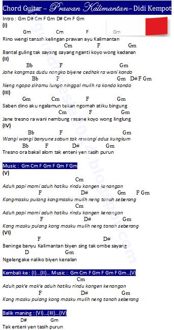 Chord Gitar Didi Kempot Prawan Kalimantan Chord Gitar Lagu Lagu Kenangan