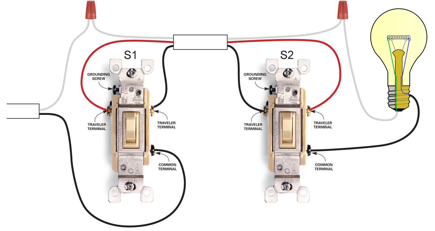combination switch and outlet wiring diagram mitsubishi galant 3 way light - electrical blog