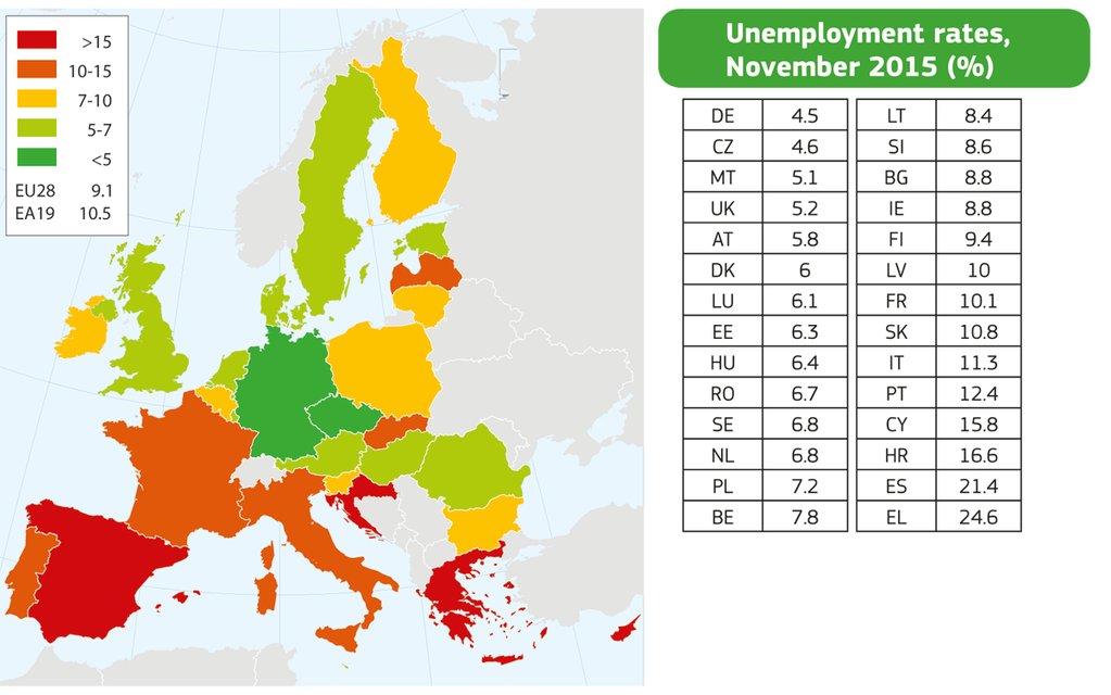 Unemployment in EU