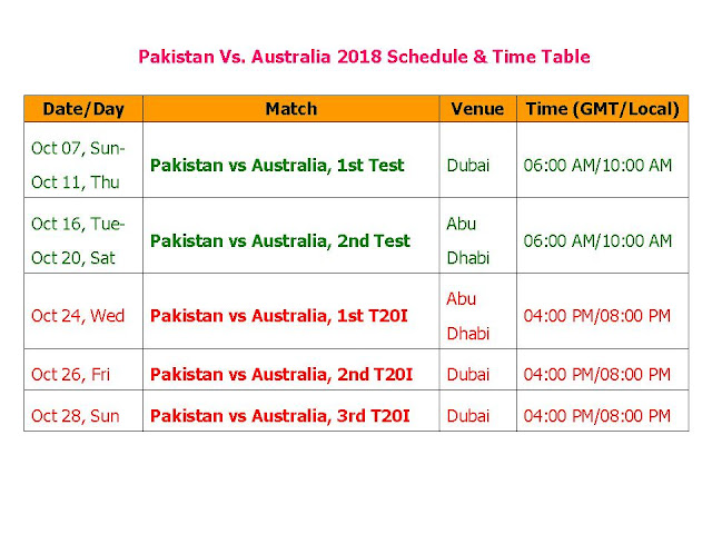 Pakistan Vs. Australia 2018 Schedule & Time Table, Australia v Pakistan in UAE 2018 schedule, Pakistan Australia cricket series 2018, pak vs aus 2018 t20 series 2018, aus vs pak in dubai series, cricket calendar 2018, t20 cricket matches, live match, live score, Pakistan Vs. Australia 2018 fixture, local time, Pakistan time, Australia vs Pakistan 2018 schedule, 2018 pak vs aus cricket October series, pak vs aus oct. 2018, ICC cricket, Pakistan cricket team, Australian cricket teams,