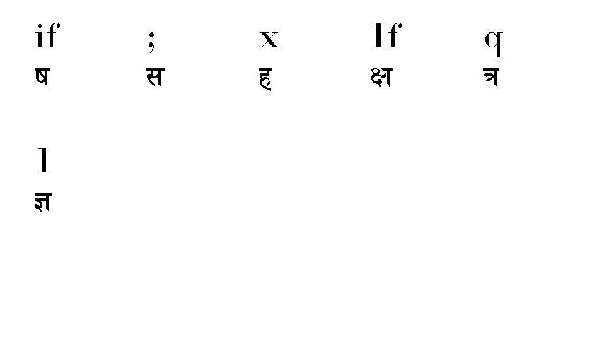 Preeti Font Shortcut