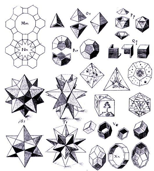 Wunderkammer: Kepler's Solar System
