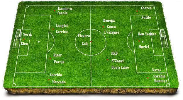 Plantilla Sevilla FC 17/18