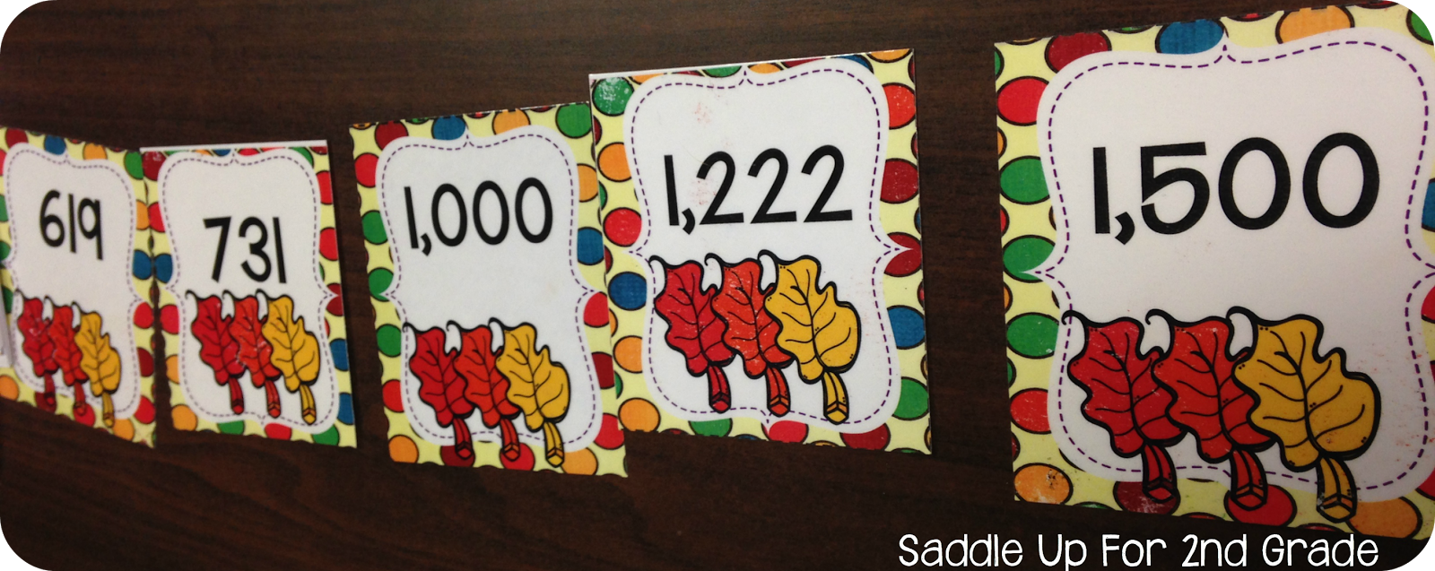 Gobble! Gobble! Math Stations by Saddle Up For 2nd Grade